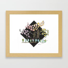 Word of Mouth  Framed Art Print