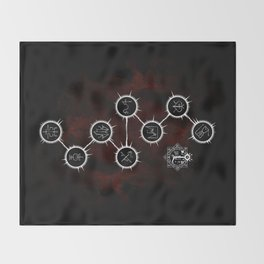 Path of Suns on Red-Rotated Throw Blanket