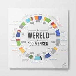 De wereld in 100 mensen NL Metal Print
