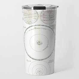 Homann Heirs Solar System Astronomical Chart Travel Mug
