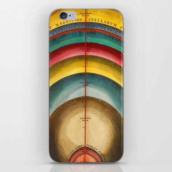Measuring the Universe iPhone Skin