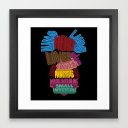The donor Framed Art Print