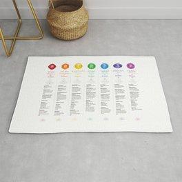 7 Chakra Chart & Symbols #21 Rug