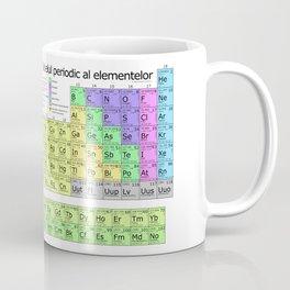 Tabelul periodic al elementelor (Periodic Table in Romanian) Coffee Mug