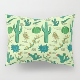 Native Desert Plants Pillow Sham