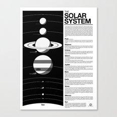 Solar System Diagram Canvas Print