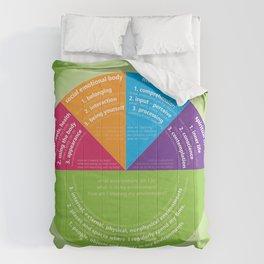 holistic self Comforters
