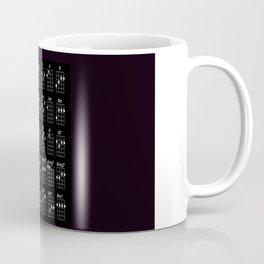 Ukulele chords Coffee Mug