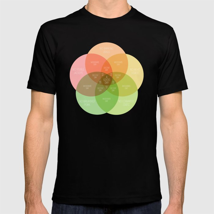 Ice Cube It Was A Good Day Venn Diagram T Shirt By