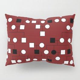 Pedigree Analysis - X-linked Recessive Pillow Sham