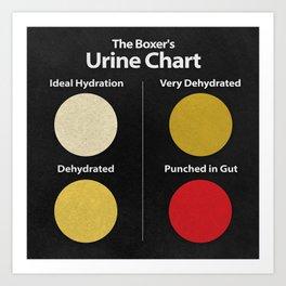 Humorous Boxer Urine Chart for Bantamweight & Featherweight Art Print