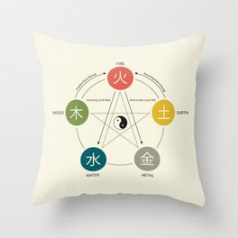 Five Elements / Phases Poster (Wu Xing) Throw Pillow
