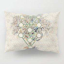 Kabbalah The Tree of Life - Etz Hayim Pillow Sham