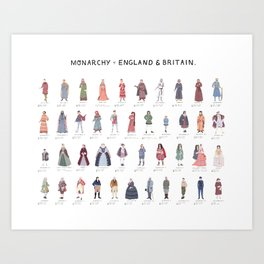 Monarchy of England and Britain Poster Art Print