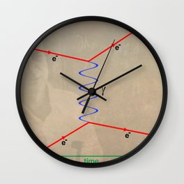Feynman Diagram Wall Clock