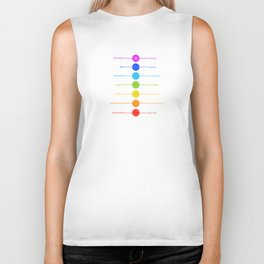 Chakra symbols with respective colors and what they stand for- Spiritual gifts Biker Tank