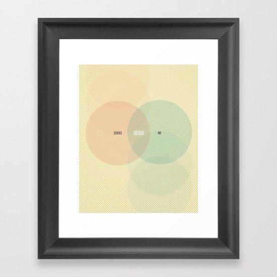 Design is Where Science and Art Break Even Framed Art Print
