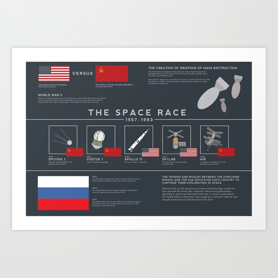 The Space Race Timeline Art Print