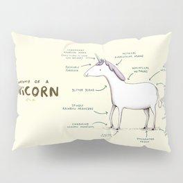 Anatomy of a Unicorn Pillow Sham