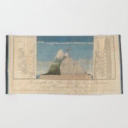Alexander von Humboldt - Section View of Plants on the Chimborazo and Cotopaxi Volcanoes (1807) Beach Towel