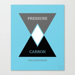 Venn Diamondgram Canvas Print