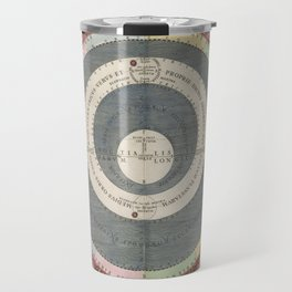 Keller's Harmonia Macrocosmica - Ptolemaic Model of the Solar System 1661 Travel Mug