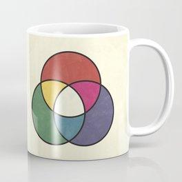 Matthew Luckiesh: The Additive Method of Mixing Colors (1921), vintage re-make Coffee Mug