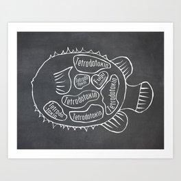 Fugu Butcher Diagram (Blowfish Meat Chart) Art Print