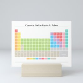 Ceramic Oxide Periodic Table in Muted on White Mini Art Print