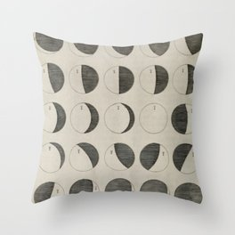 Antique Moon Phases Chart Throw Pillow