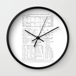 International Phonetic Alphabet IPA 2015 Wall Clock