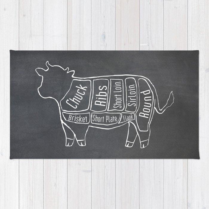 Beef Butcher Diagram Cow Meat Chart Rug By Kitchenbathprints