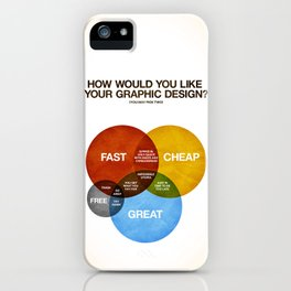 How Would You Like Your Graphic Design? iPhone Case