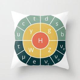 Standard Model Throw Pillow