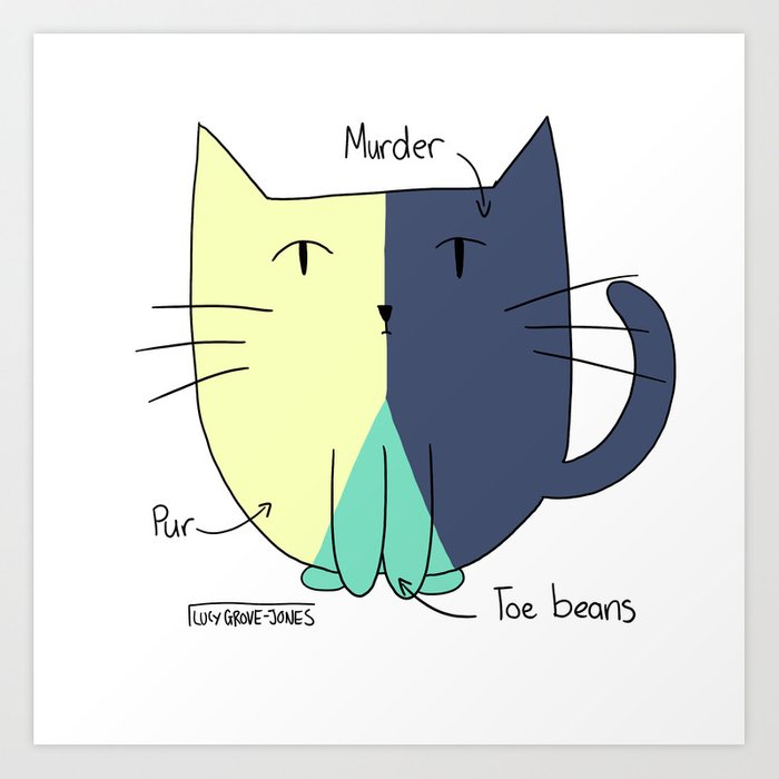 Cat Pie Chart Art Print