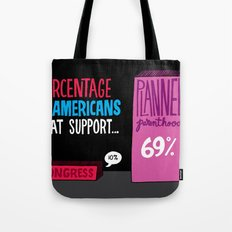 Congress vs Planned Parenthood Tote Bag