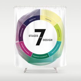 7 Stages of Design Shower Curtain