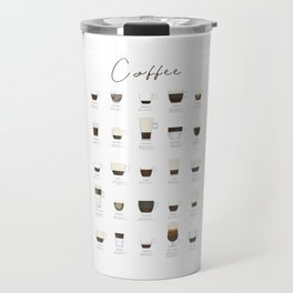 Coffee Types Travel Mug