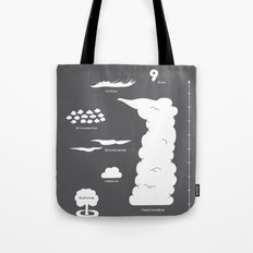 Know your clouds! Tote Bag
