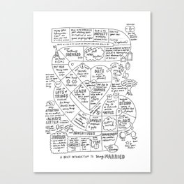 A Brief Introduction To Being Married Canvas Print