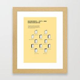 Buchbinden – Heft- und Bindevarianten Framed Art Print