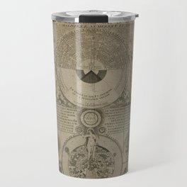 MAGIC Calendar - Occult Kabbalah Travel Mug