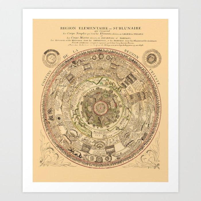 Constellation Chart 1696 Kunstdrucke