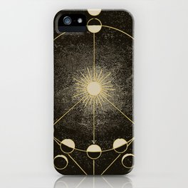 Vintage Astronomy Map iPhone Case