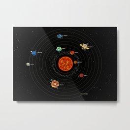 Solar System, Galaxy, Universe, Cosmos Astronomy Chart, Educational Metal Print