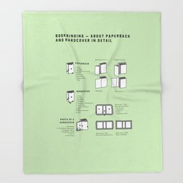 Bookbinding – About Paperback and Hardcover in Detail (in English) Throw Blanket