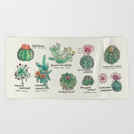 Cactus Dictionaly page1 Beach Towel