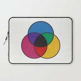 Matthew Luckiesh: The Subtractive Method of Mixing Colors (1921), re-make, interpretation Laptop Sleeve
