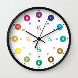 Lernuhr Mathematisch mit kleinen Bruchzahlen © hatgirl.de 2018 Wall Clock