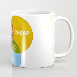 How Would You Like Your Graphic Design? Coffee Mug